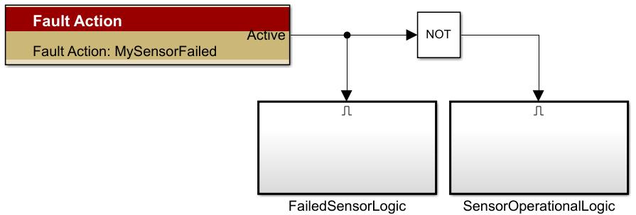 Fault-Action-2